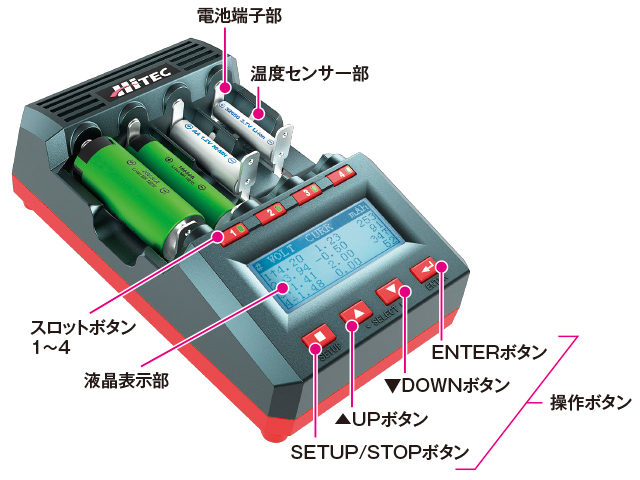 Universal Battery Charger & Analyer X4 ADVANCED PRO ユニバーサルバッテリーチャージャー・アナライザーX4アドバンスプロ
